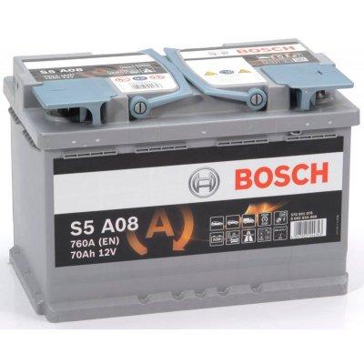 Μπαταρίες Bosch